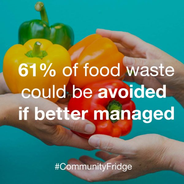 food waste stat