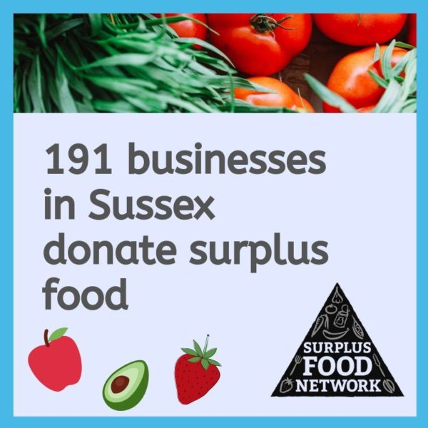 Businesses support surplus food network tile